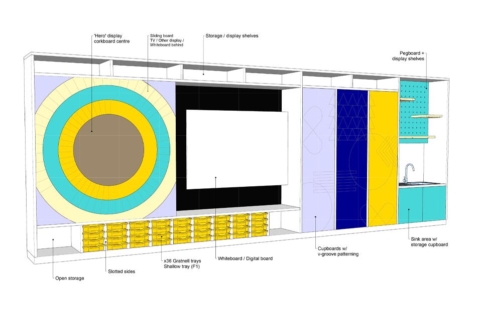 Teacher Wall - Design Concept